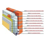 Exterior Thermal Insulation Systems/Thermosafe